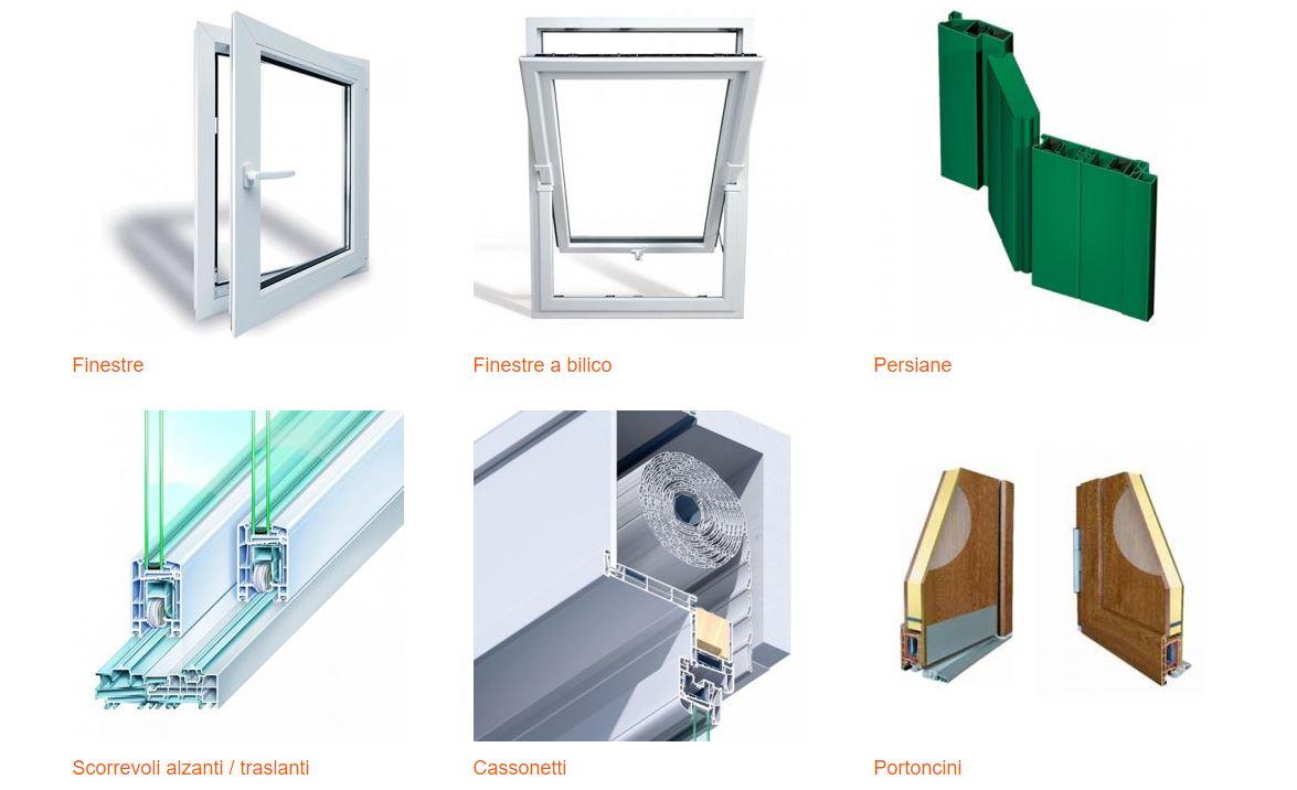 Prezzi e caratteristiche dei serramenti in pvc risposta serramenti - Porte e finestre in pvc prezzi ...