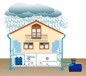 regenwassernutzung2
